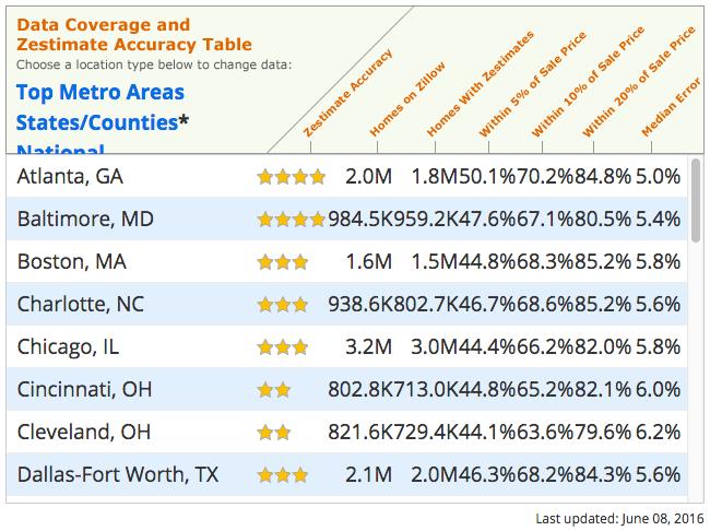 Bankrate mortgage calculator     ultimateonlinemortgage. Com.